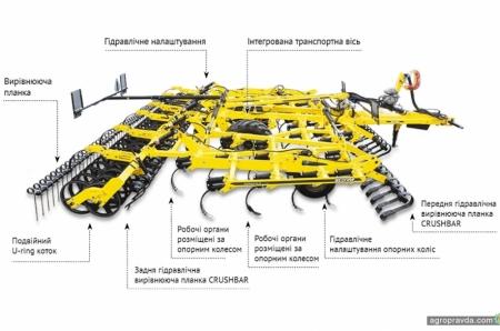 В Україні з'явився перший універсальний культиватор Bednar Versatill